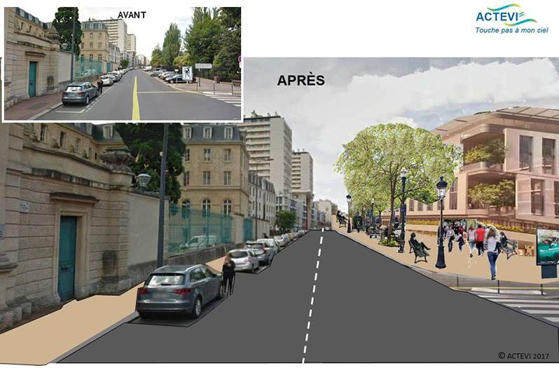 Projet ACTEVI de promenade végétalisée entre Mairie d'Issy et Corentin Celton